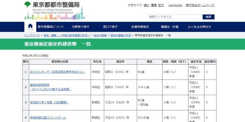 東京都都市整備局のサイト